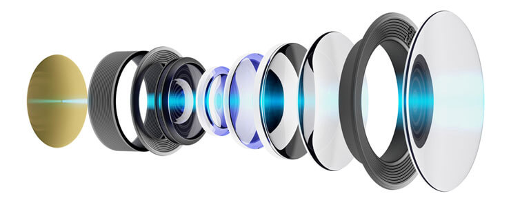 Parts of the Lens, How Do Camera Lenses Work, types of camera lenses